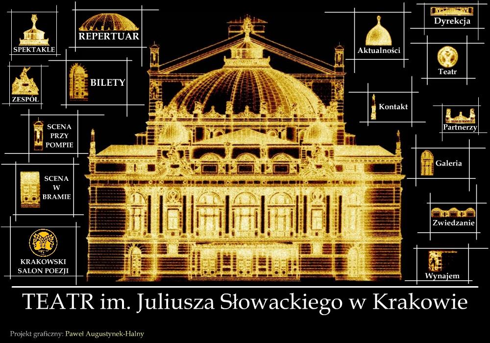 The Slowacki Theatre in Krakow website